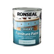 Ronseal Chalky Furniture Paint Duck Egg 750ml (37486)