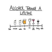 Alcohol Through A Lifetime Card (FF0910W)